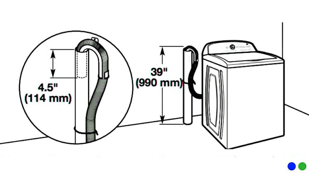 How high will a washing machine pump water?