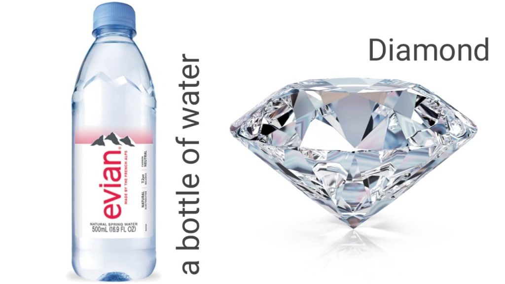 People are willing to pay more for a diamond
